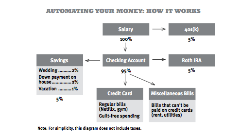 hipoteca tasa interes tarjeta credito mexico: